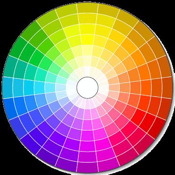 Test couleur les harmonies color es - Les couleurs de l ete ...